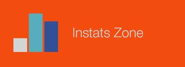 Instats Zone